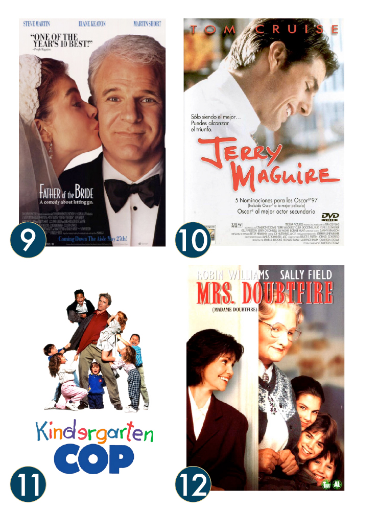best movies about family