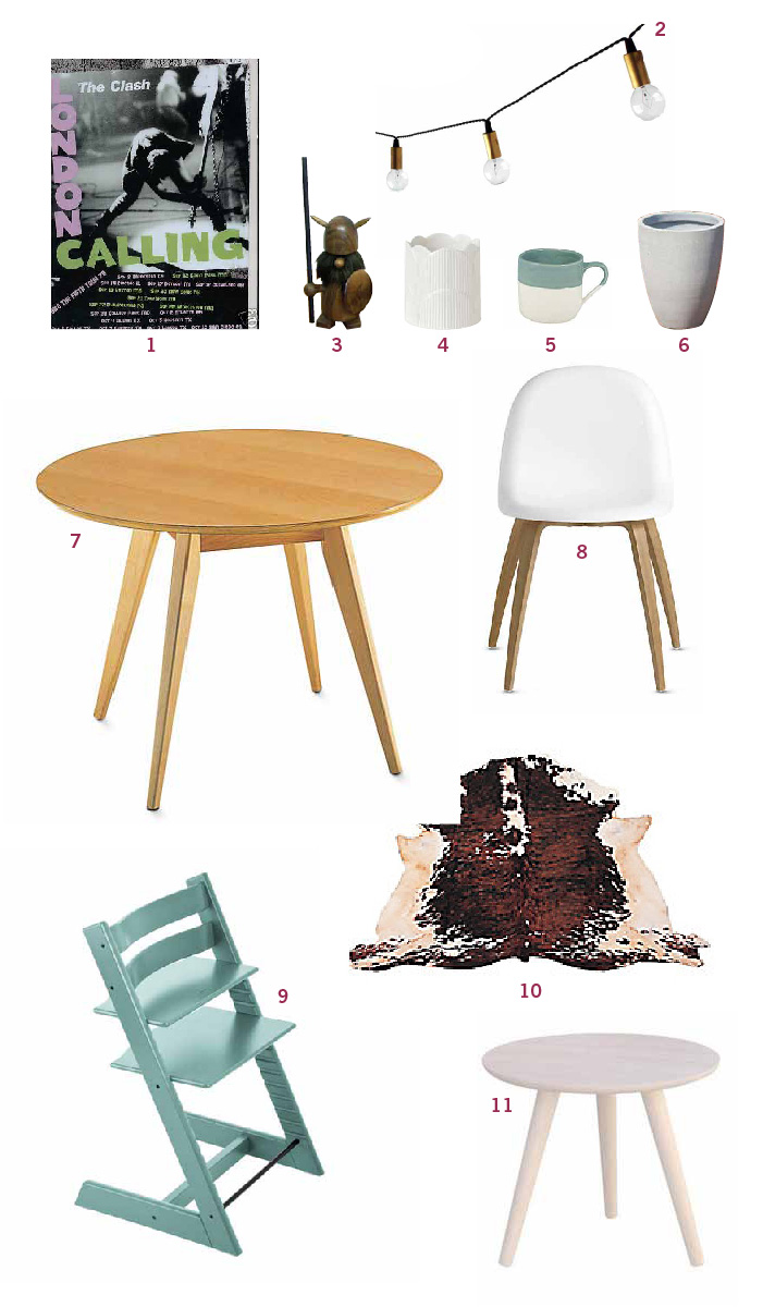 Cup of Jo Makeover Dining Nook Moodboard