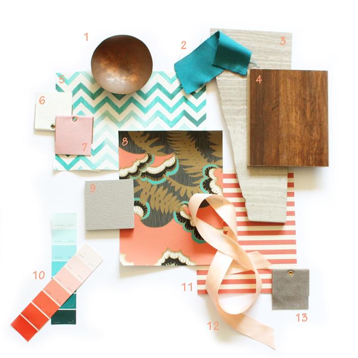 Materials board