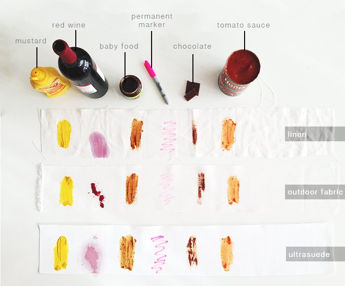 Sunbrella Fabric Stain Test_with food