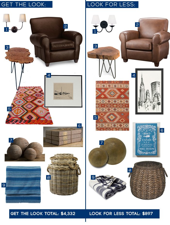 Get the Look Reading Nook_Combined