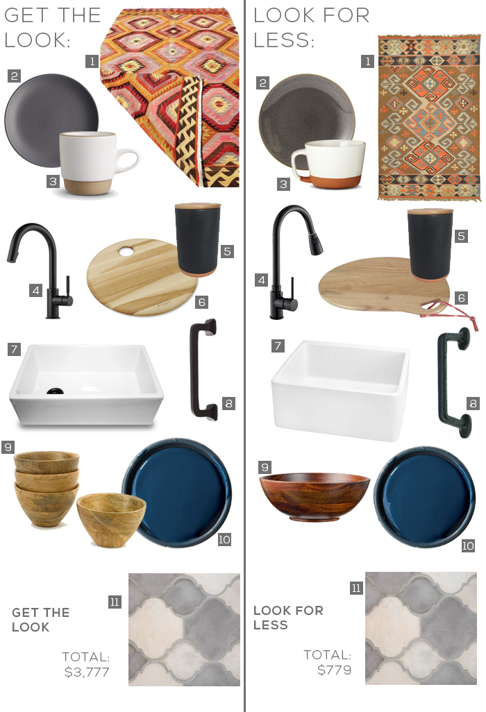 Get the Look Kitchen_Combined