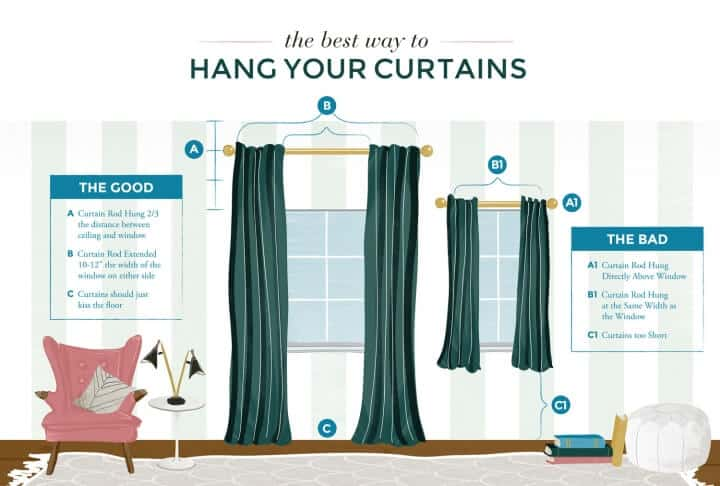Hanging Curtains All Wrong - Emily Henderson