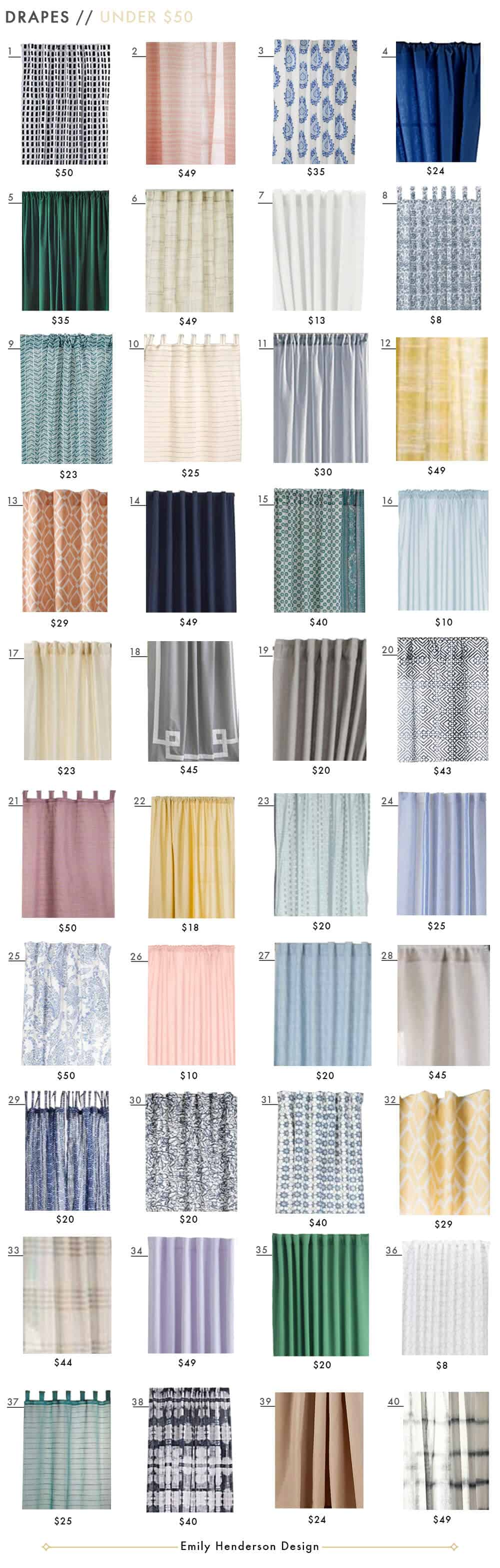 Furthermore Most Of These Are Not Sold In Single Panels So Make Sure You  Are Ordering Enough. Without Further Ado, Our Favorite 40 Curtains Under  $50 And 48 ...