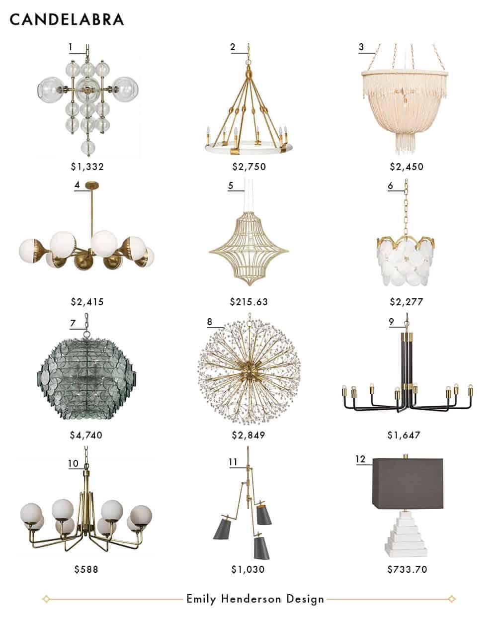 Candelabra Emily Henderson Design Lighting Roundup