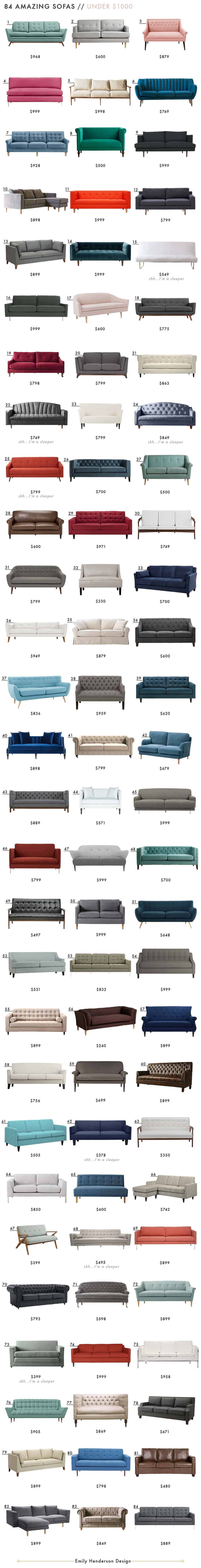 Chic and Cheap Sofas Under $1000 affordable Emily Henderson budget roundup