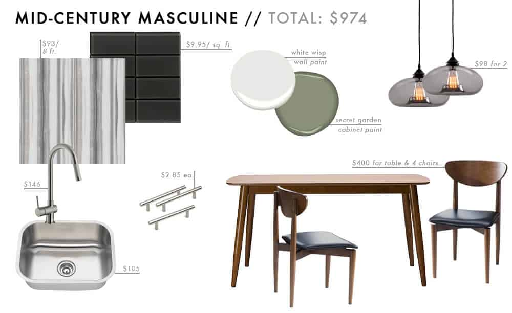 Mid-Century Masculine Moodboard Affordable Kitchen Roundup Brown Black Green Natural Wood Budget Friendly Emily Henderson Design