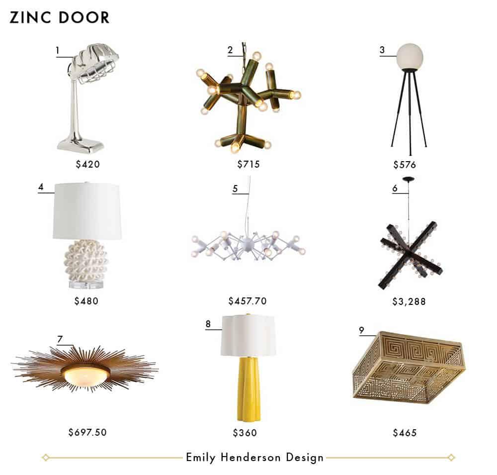 Zinc Door Emily Henderson Design Lighting Roundup