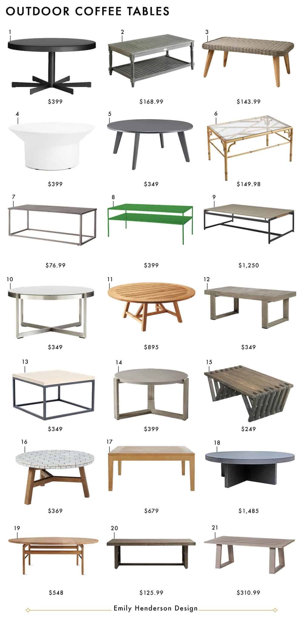 Outdoor Coffee Tables Emily Henderson Design Patio Furniture Roundup