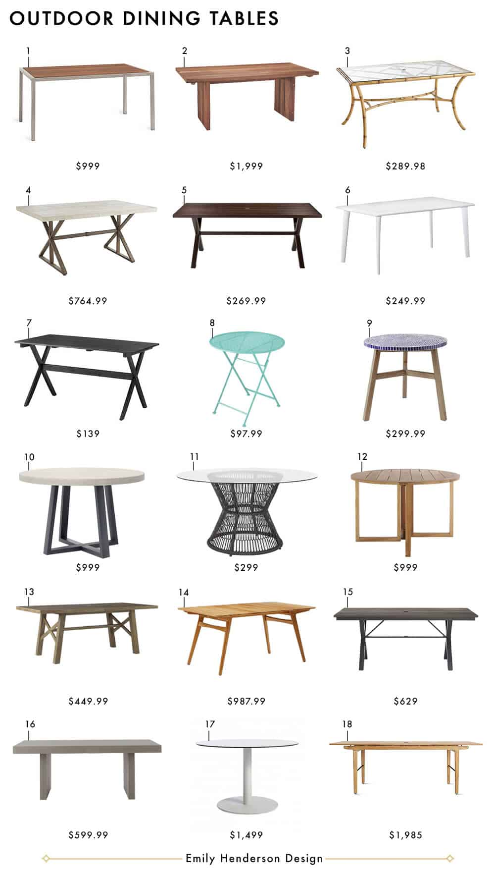 Outdoor Dining Tables Emily Henderson Design Patio Furniture Roundup