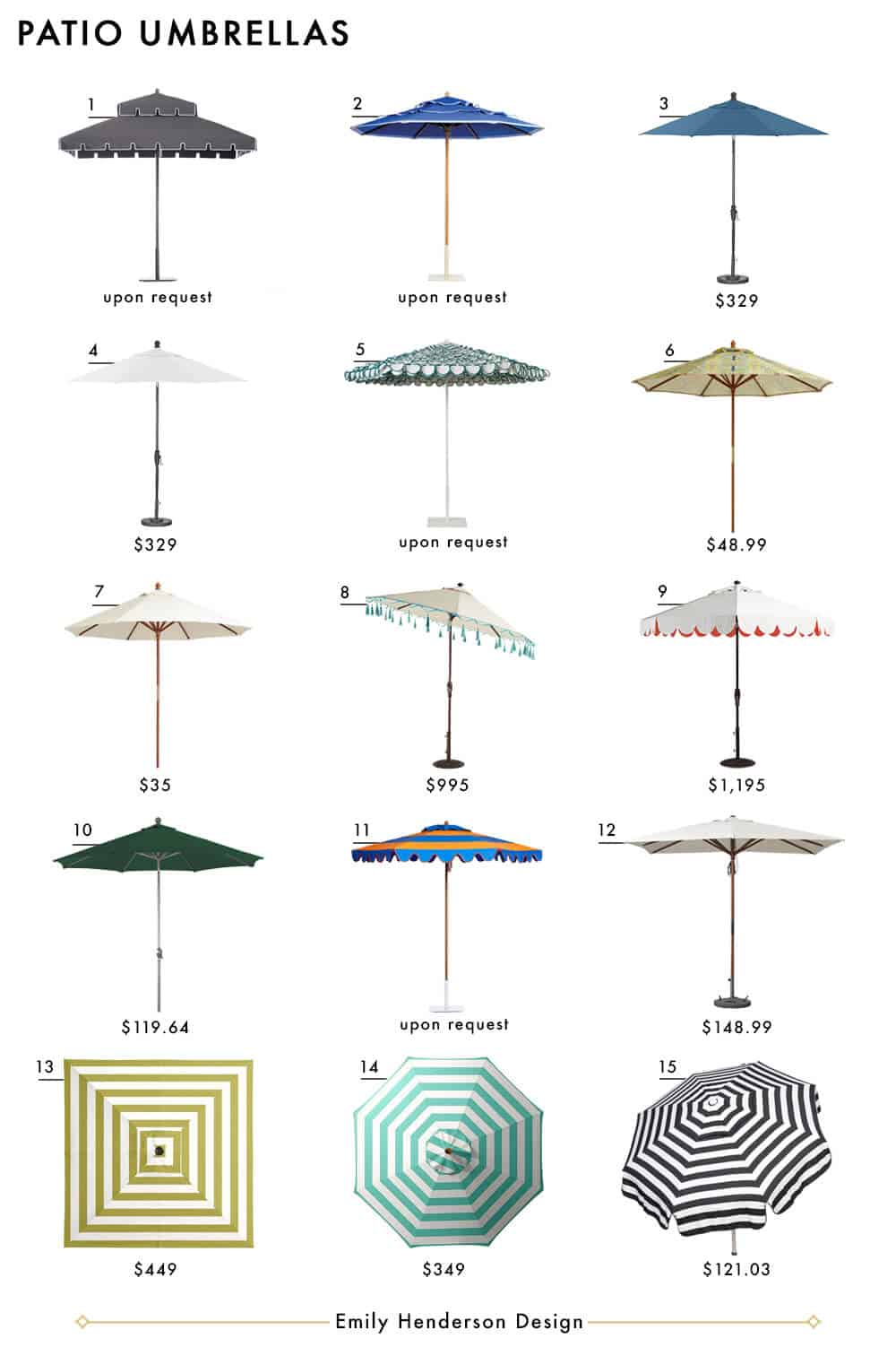 My Ultimate Patio Furniture Roundup Emily Henderson : Umbrellas Emily Henderson Design Outdoor Patio Furniture Roundup from stylebyemilyhenderson.com size 1000 x 1512 jpeg 82kB
