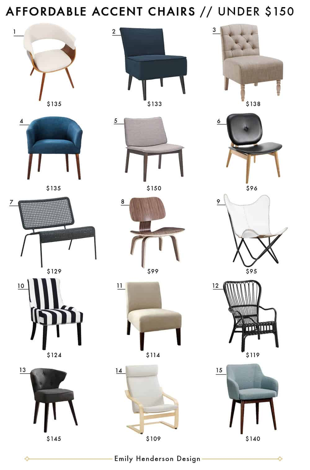 Remarkable Affordable Accent Chair Roundup Emily Henderson Bloglovin Inzonedesignstudio Interior Chair Design Inzonedesignstudiocom