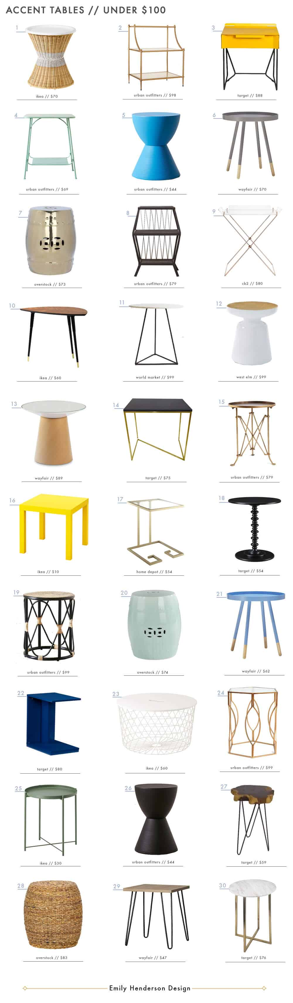 - 30 Accent Tables Under $100 - Emily Henderson