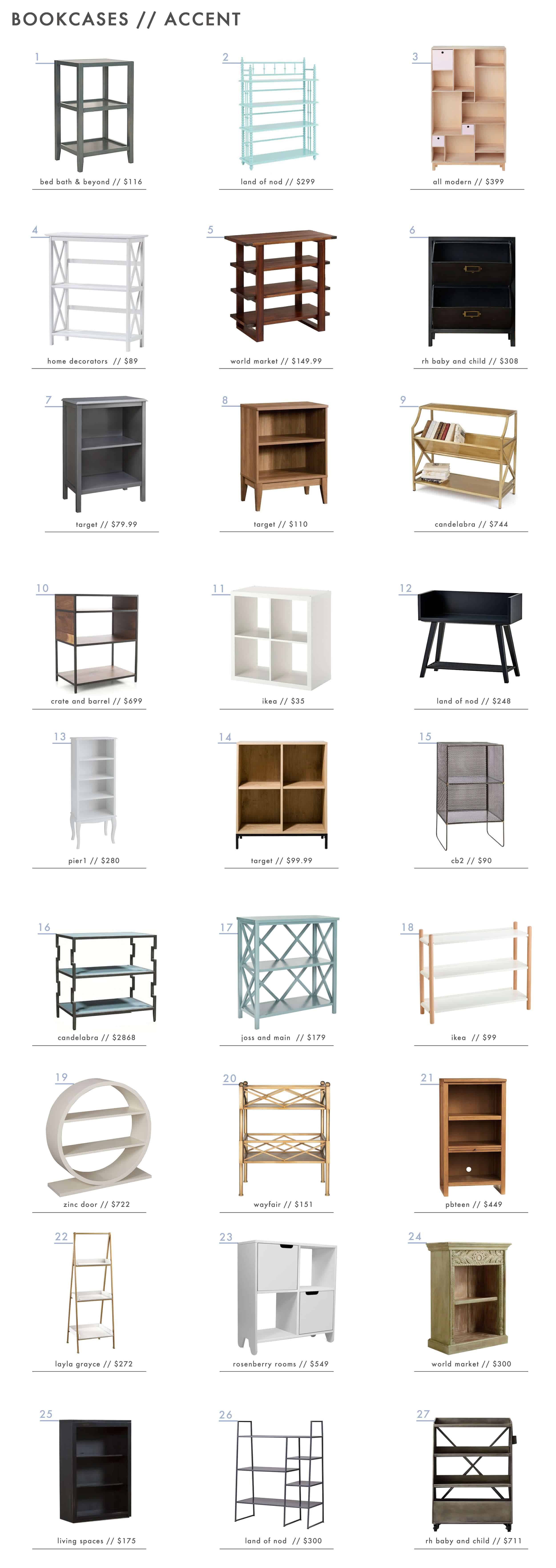 Emily Henderson_Bookcases_Shelving_Organization_Accent_Roundup