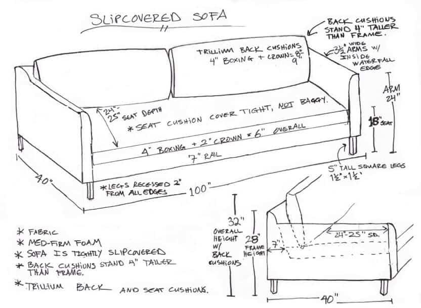 Custom sofa design