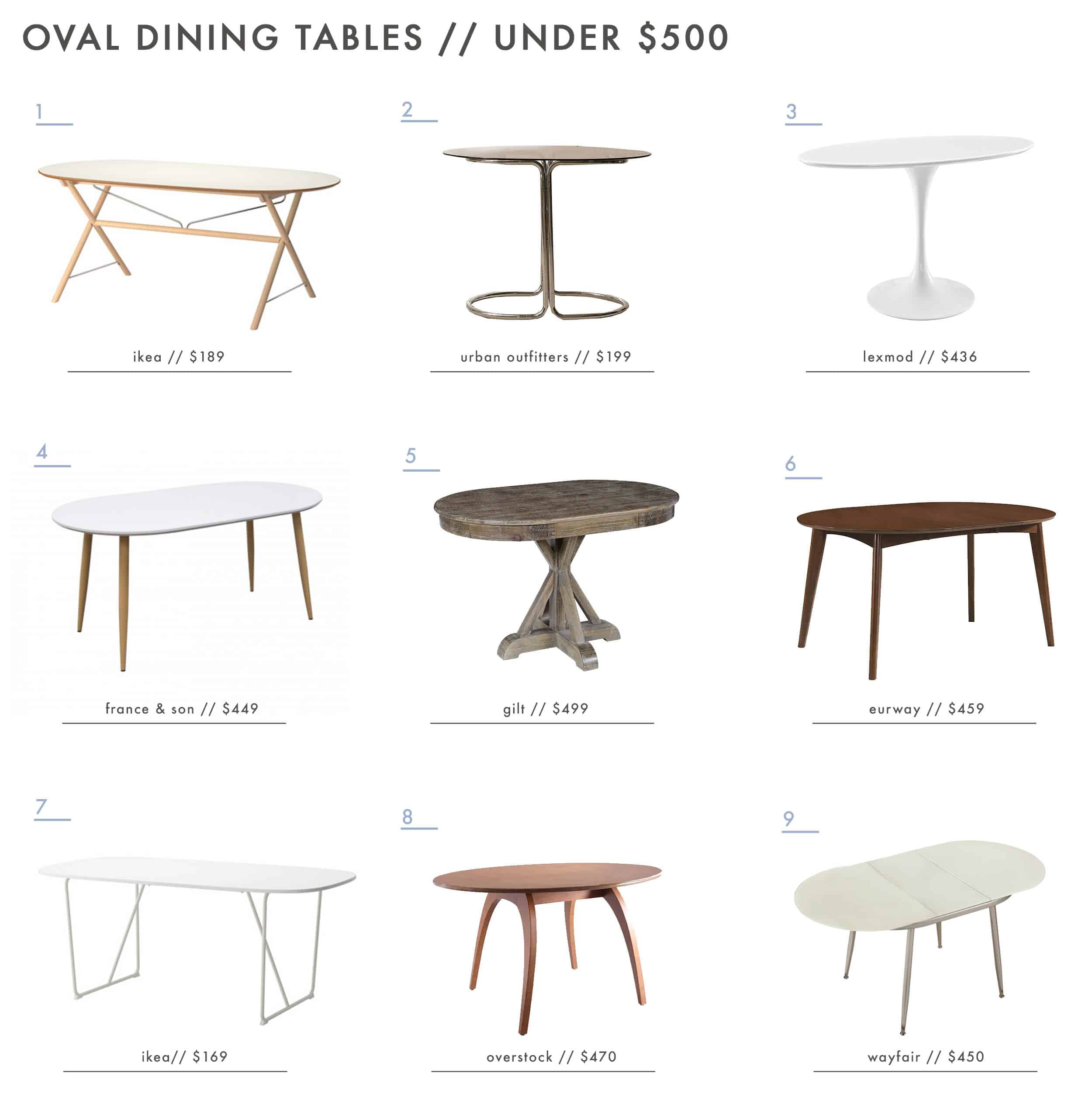 Emily-Henderson_Dining-Tables_Dining-Room_Oval-Dining-Tables_Under-500