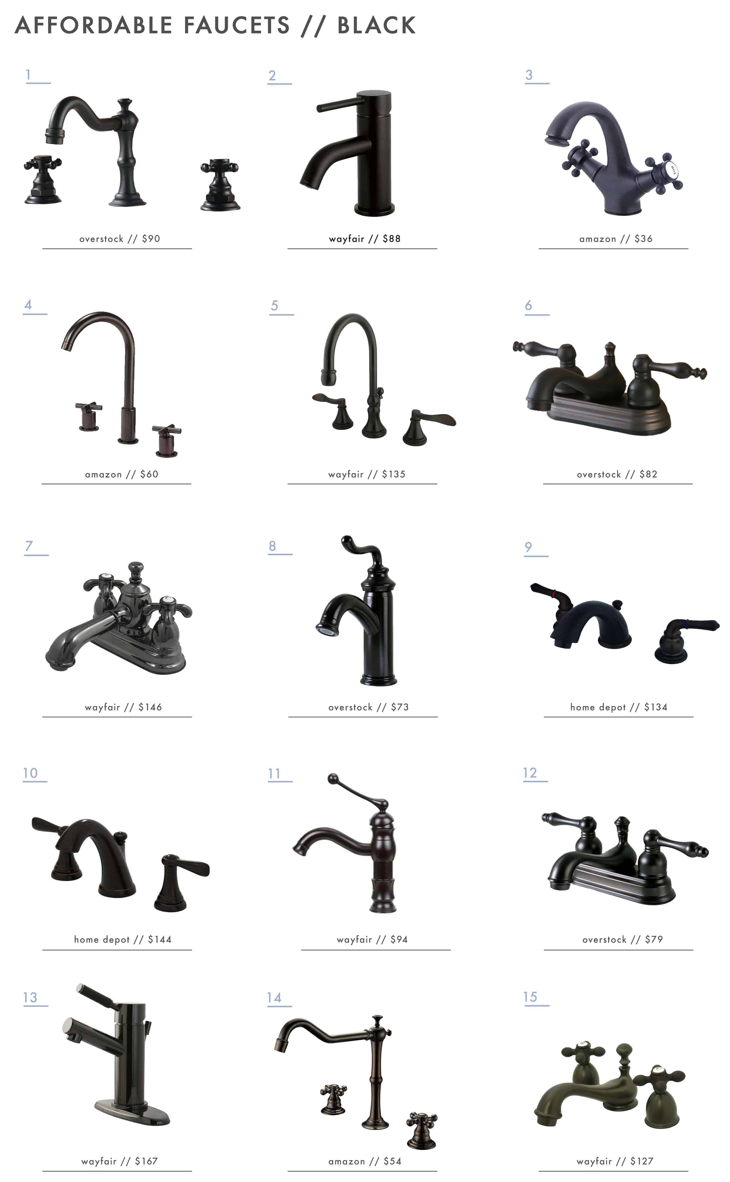 Emily-Henderson_Affordable-Faucets_Single-Hole_Centerset_Widespread_Roundup_Gold_Black1