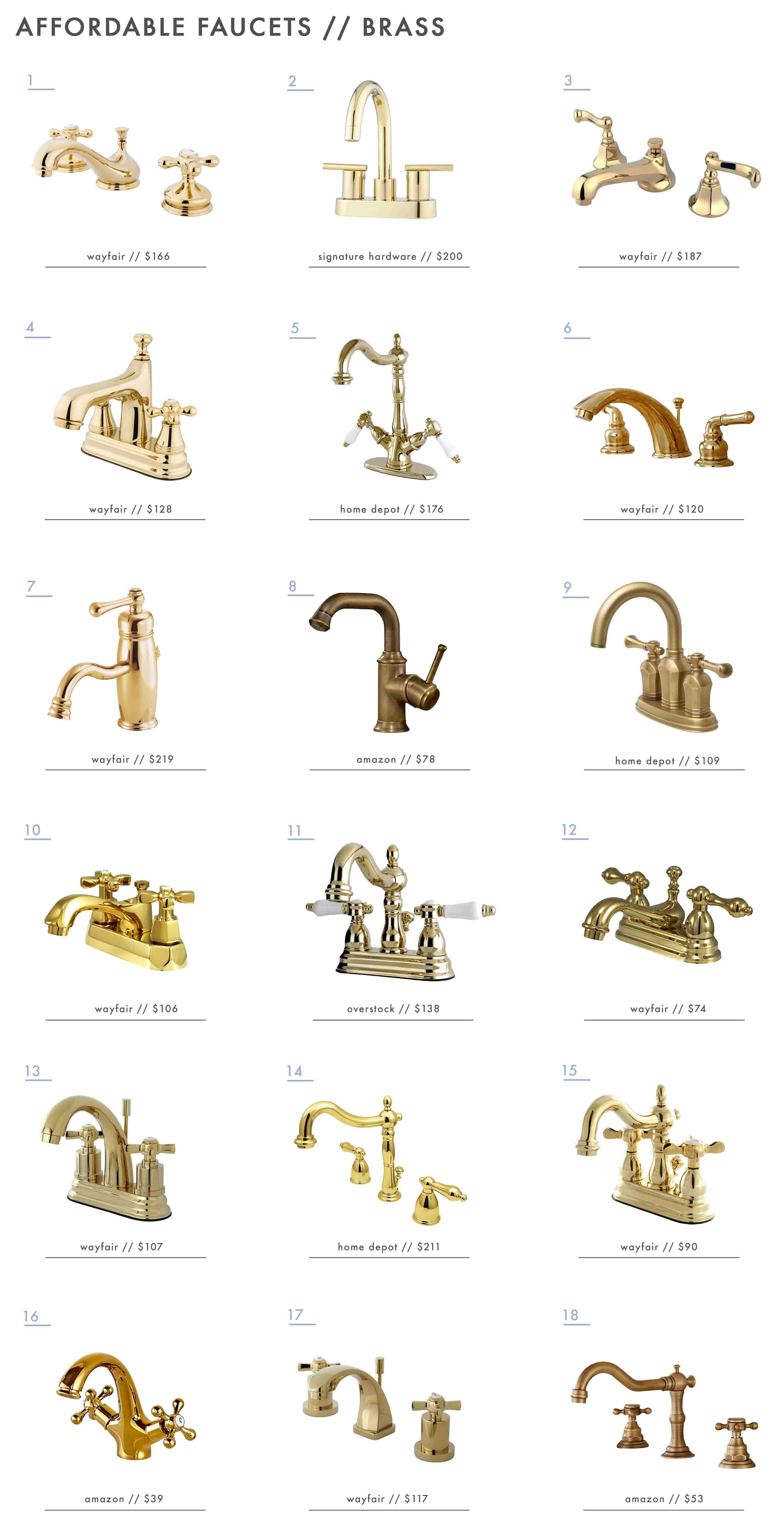 Emily-Henderson_Affordable-Faucets_Single-Hole_Centerset_Widespread_Roundup_Gold_Brass1