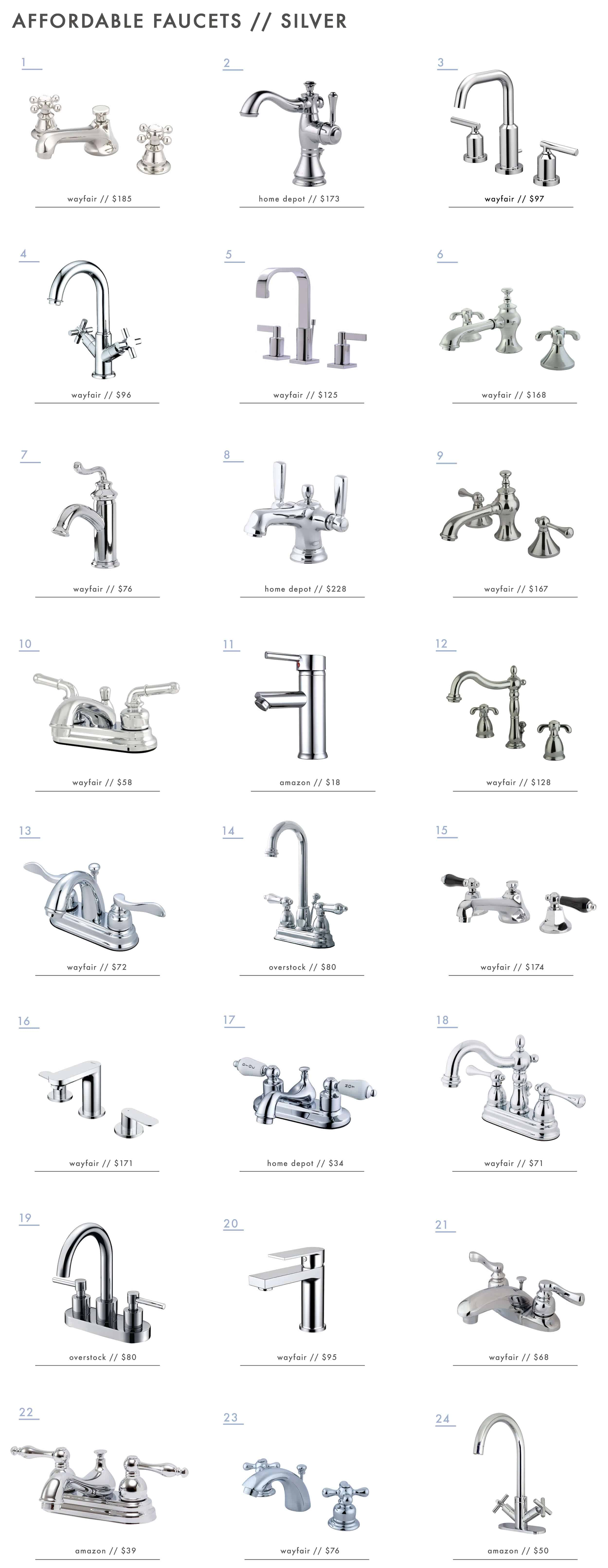 Emily-Henderson_Affordable-Faucets_Single-Hole_Centerset_Widespread_Roundup_Gold_Silver1
