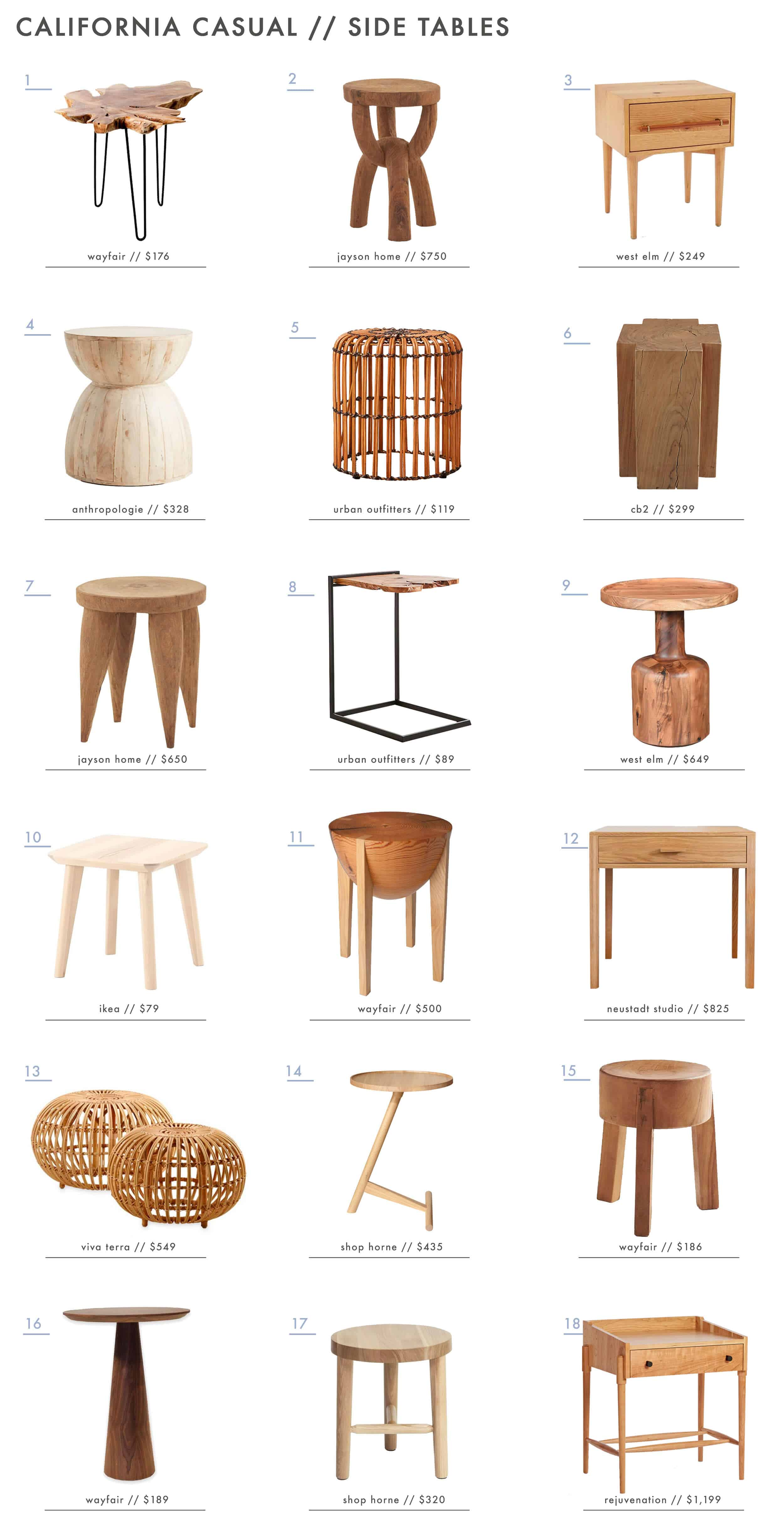 Emily-Henderson_Efforless_California_Casual_Furniture_Ingredients_Side-Tables_11