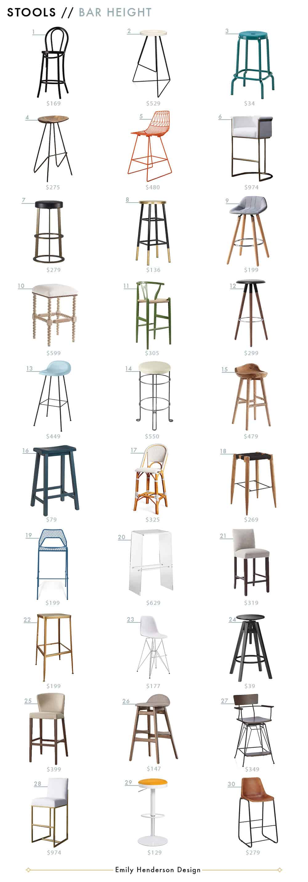 Barstool Emily Henderson Roundup Affordable Midcentury Chair Budget Best Barstools