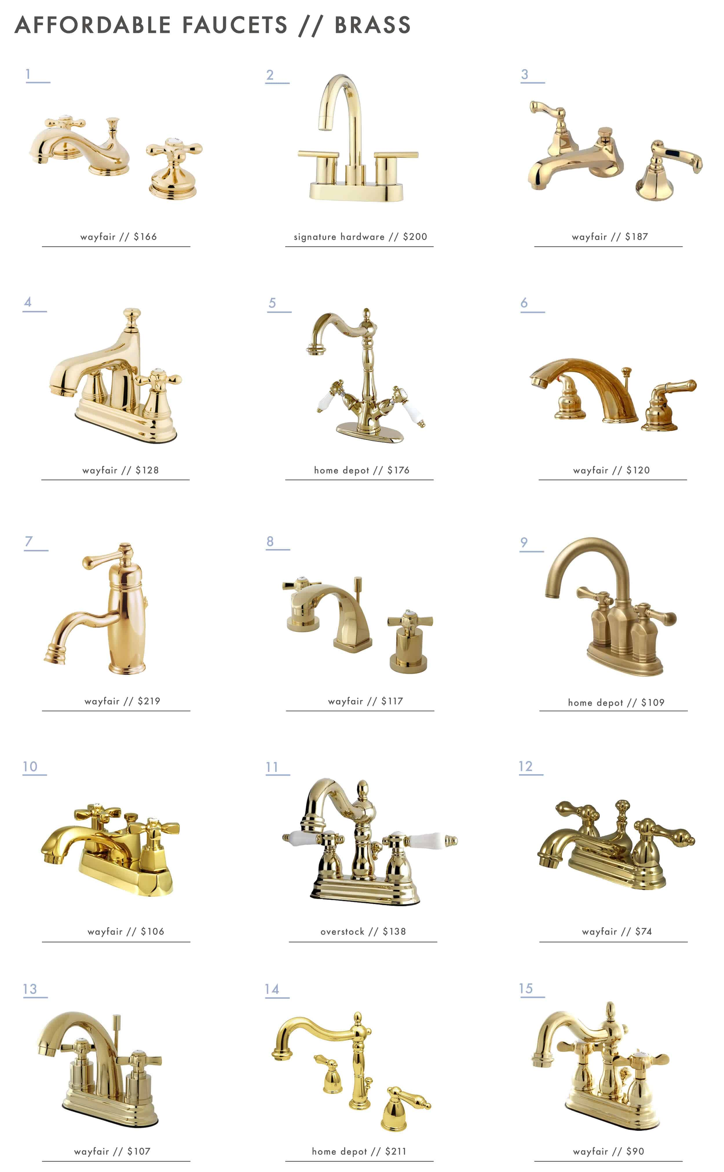 Emily Henderson Affordable Faucets Single Hole Centerset Widespread Roundup Gold Brass 1
