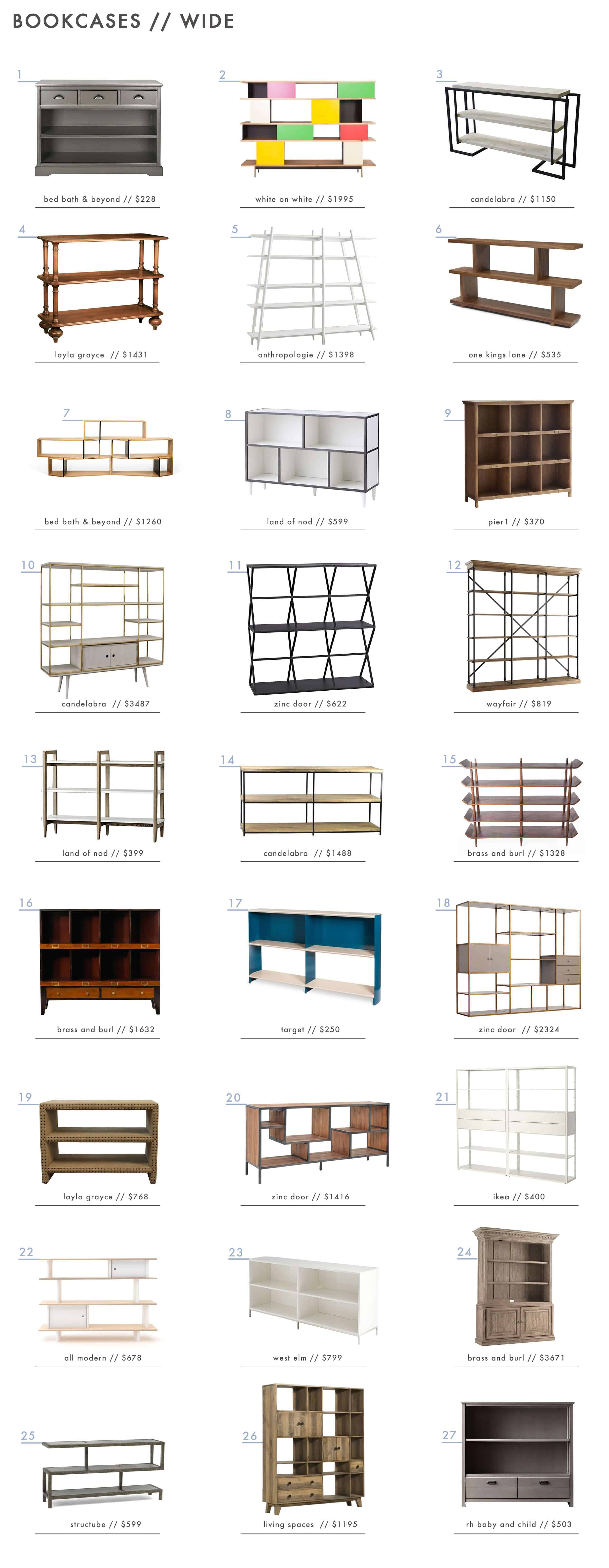 Emily Henderson Bookcases Shelving Organization Wide Roundup