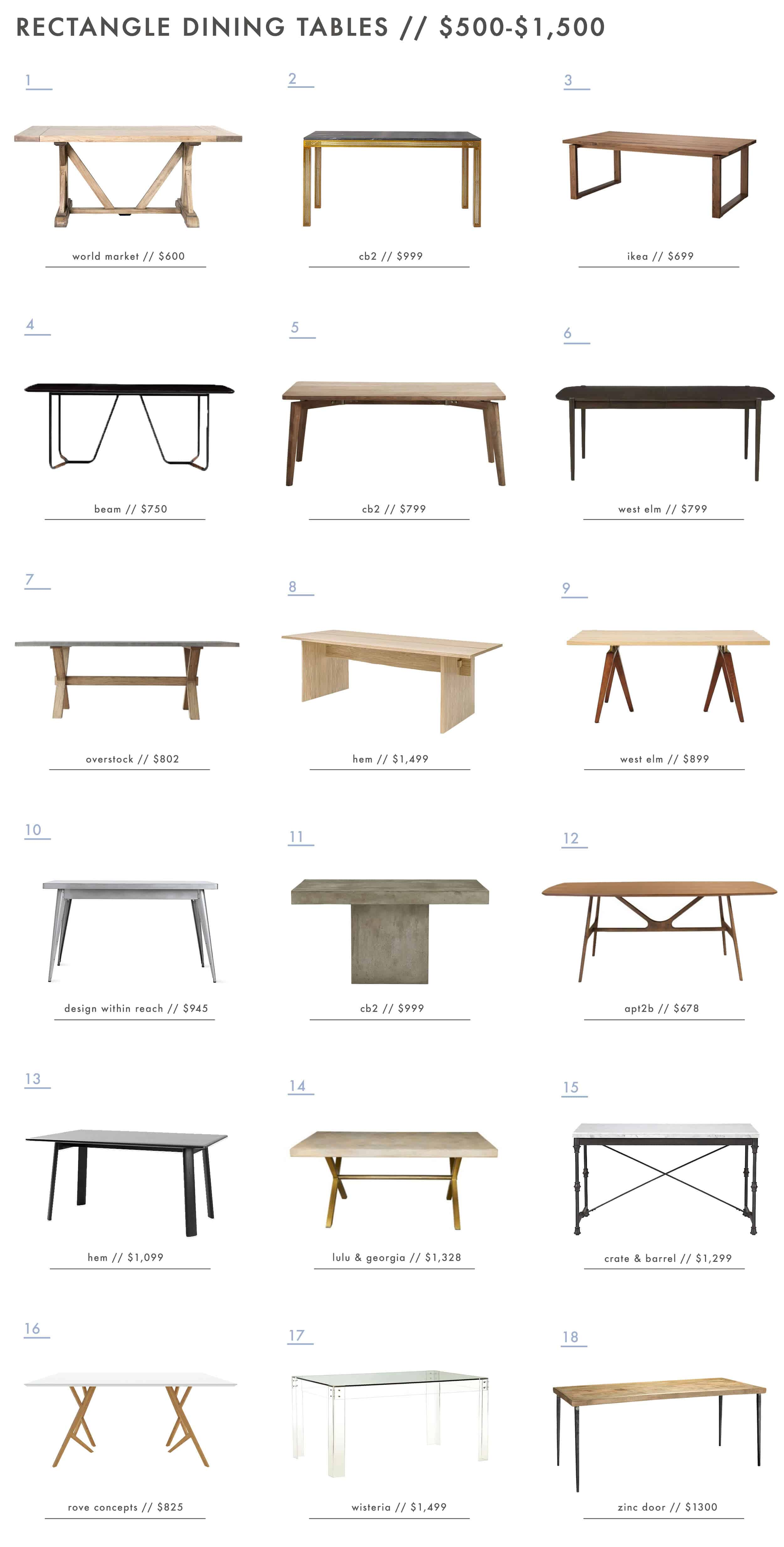Emily Henderson Dining Tables Dining Room Rectangle Dining Tables Under 500 To 1500