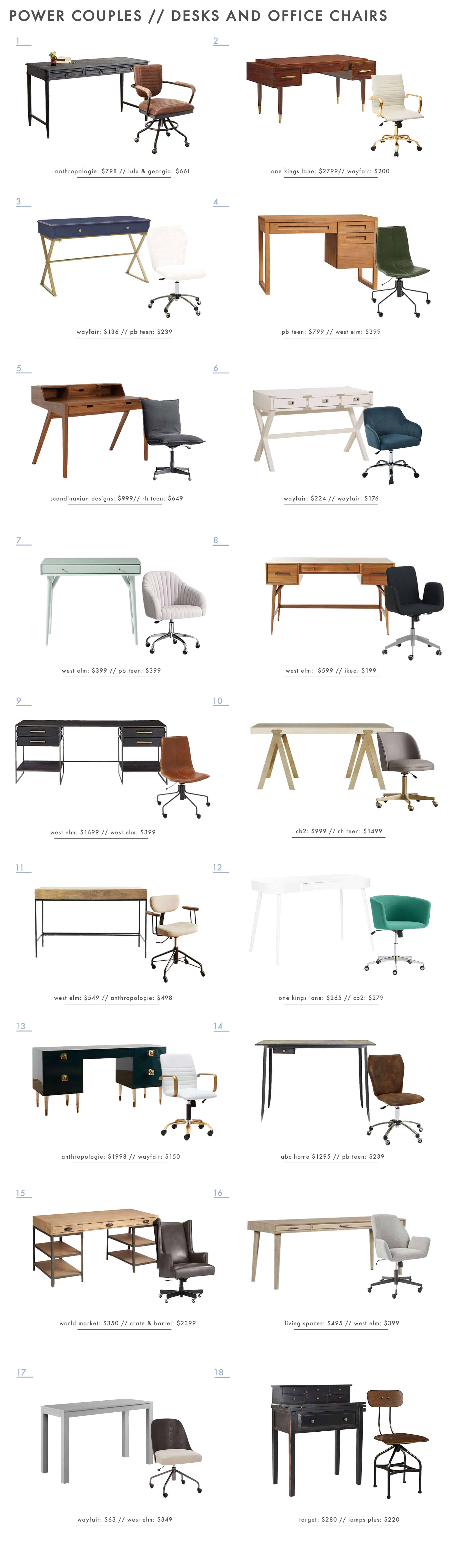 Emily Henderson Power Couples Office Desks Office Chairs 2x2 2