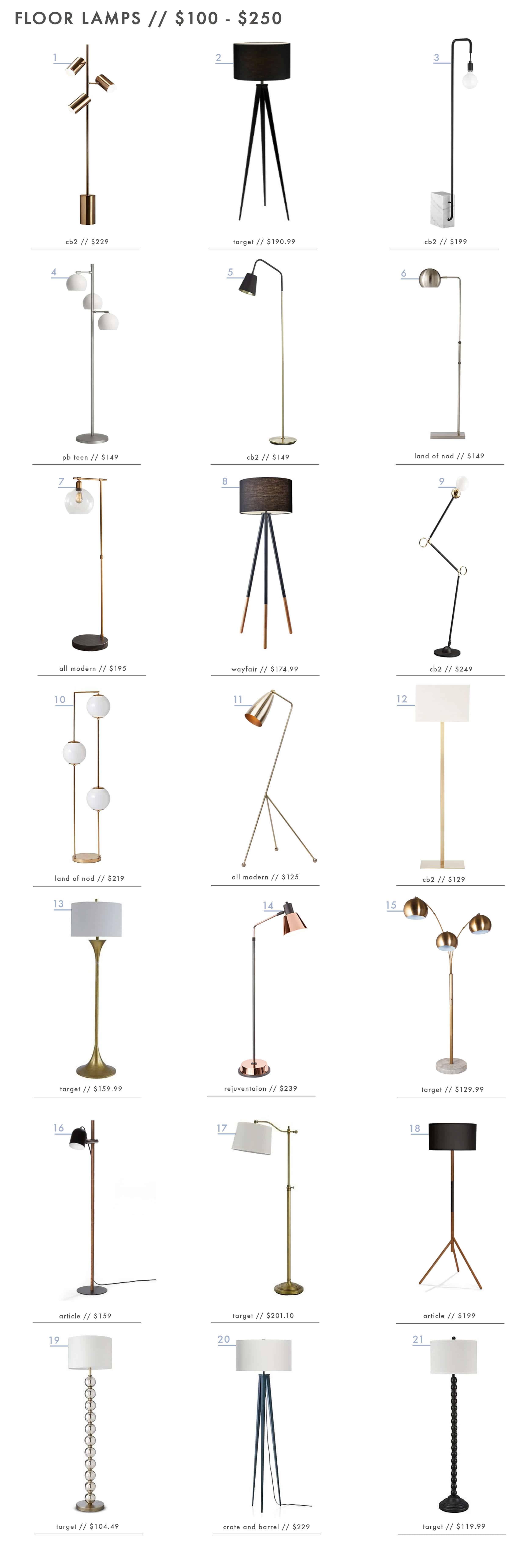 Emily Henderson Roundup Floor Lamps Under 250 1