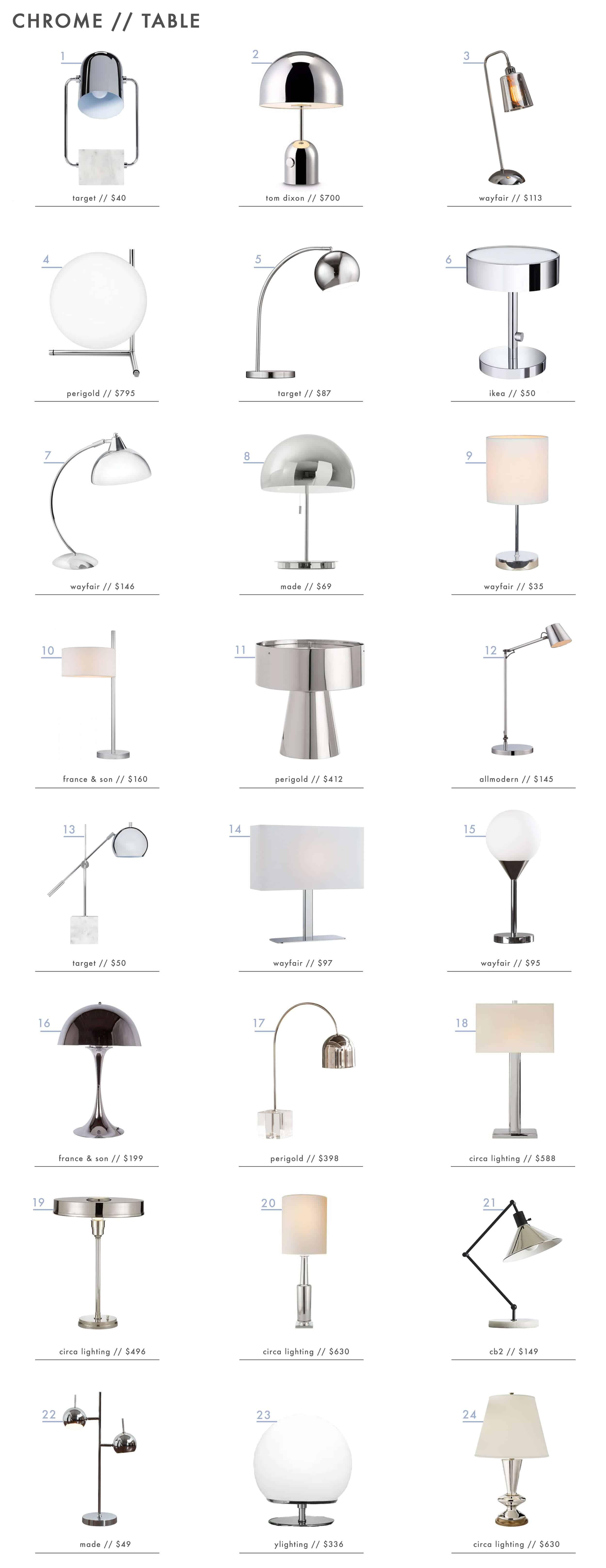 Emily Henderson Trends Chrome Lighting Roundup Table2