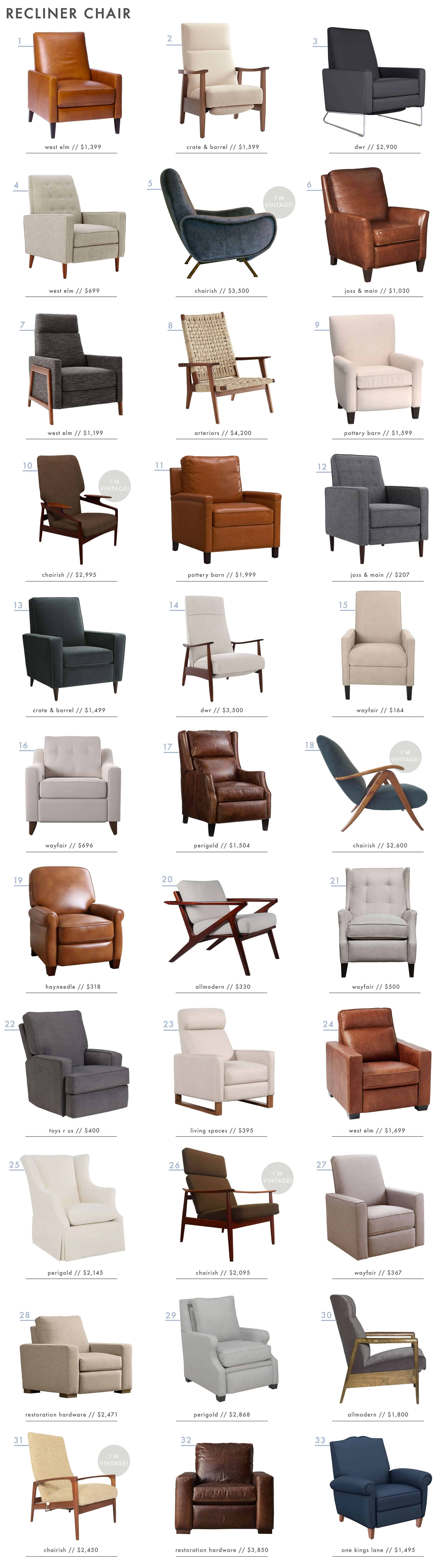 The Updated Recliner Roundup Emily