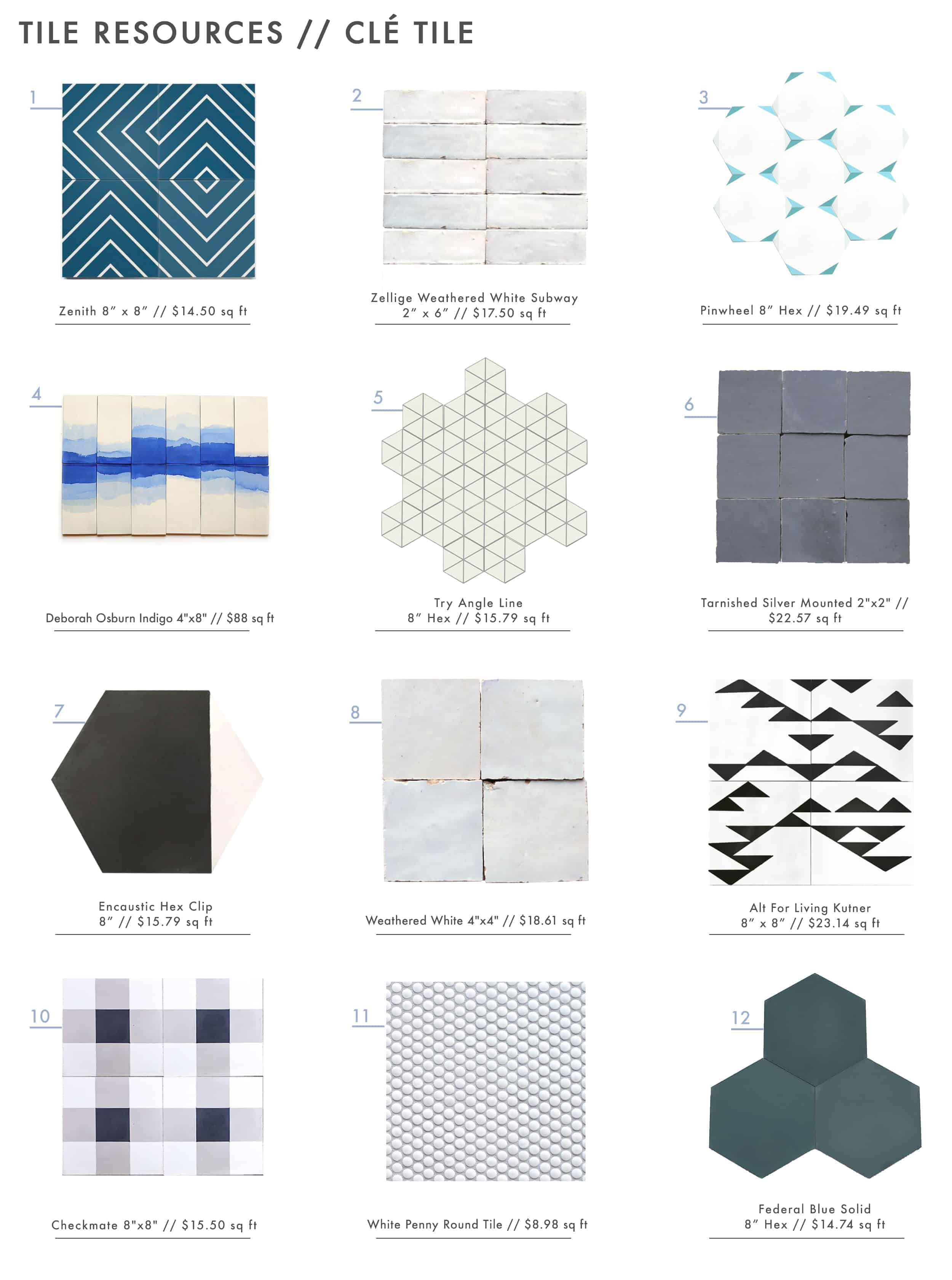 Cle Tile Roundup 01