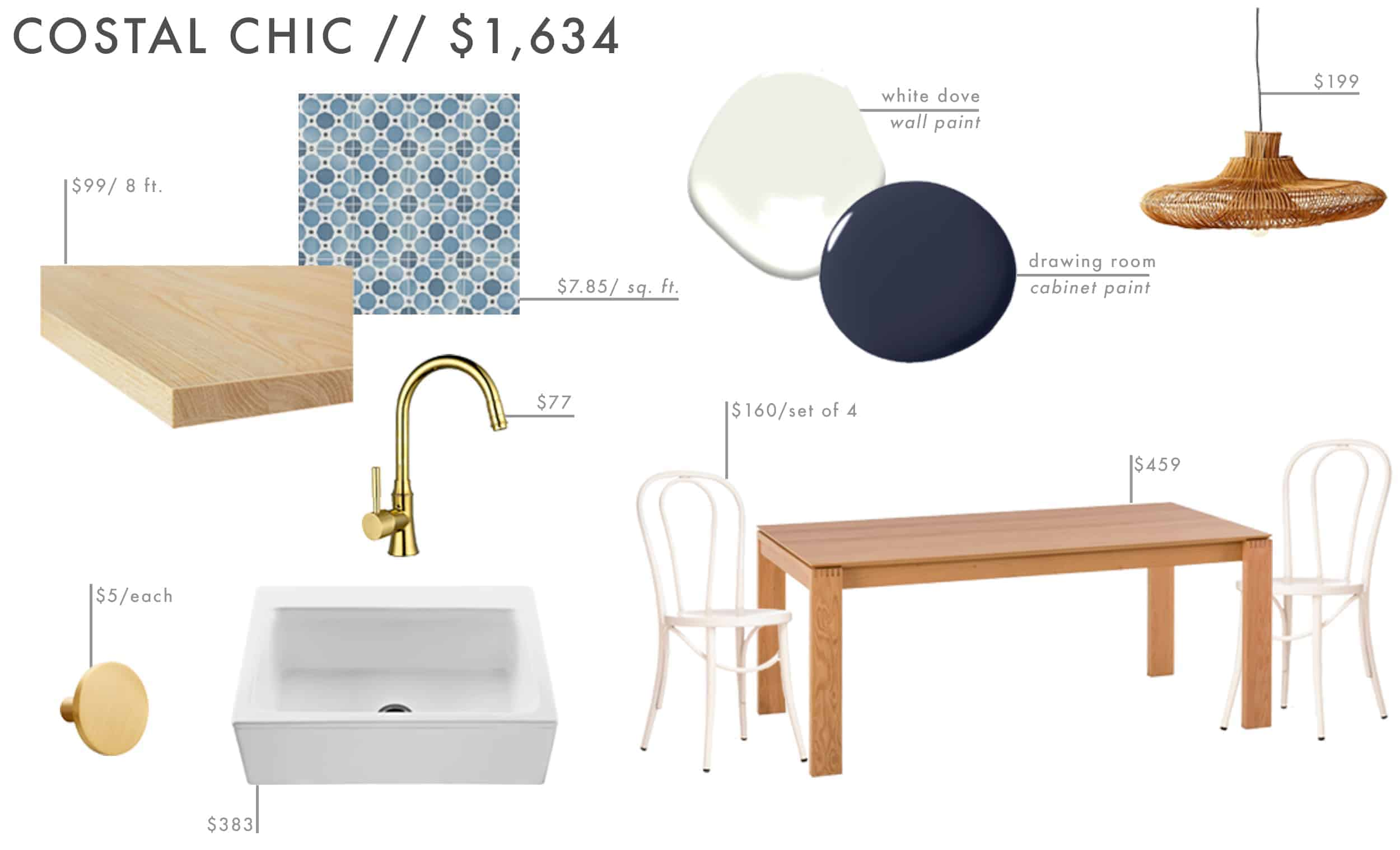 Emily Henderson Roundup Affordable Kitchen Budget Friendly Moodboard Costal Chic