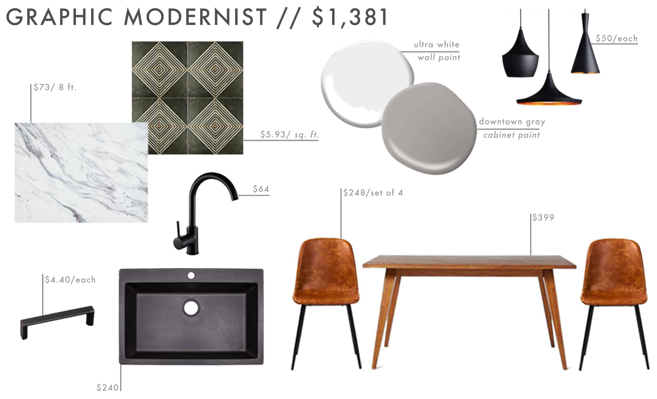 Emily Henderson Roundup Affordable Kitchen Budget Friendly Moodboard Graphic Modernist1