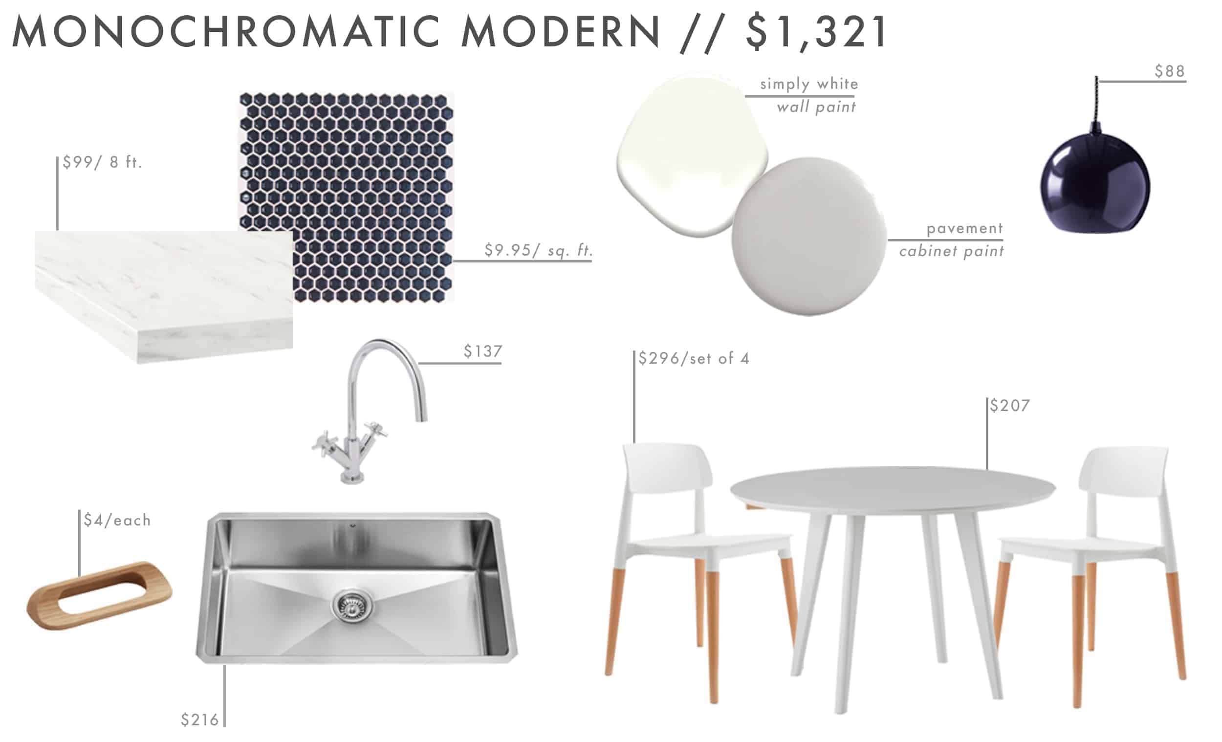 Emily Henderson Roundup Affordable Kitchen Budget Friendly Moodboard Monochromatic Modern