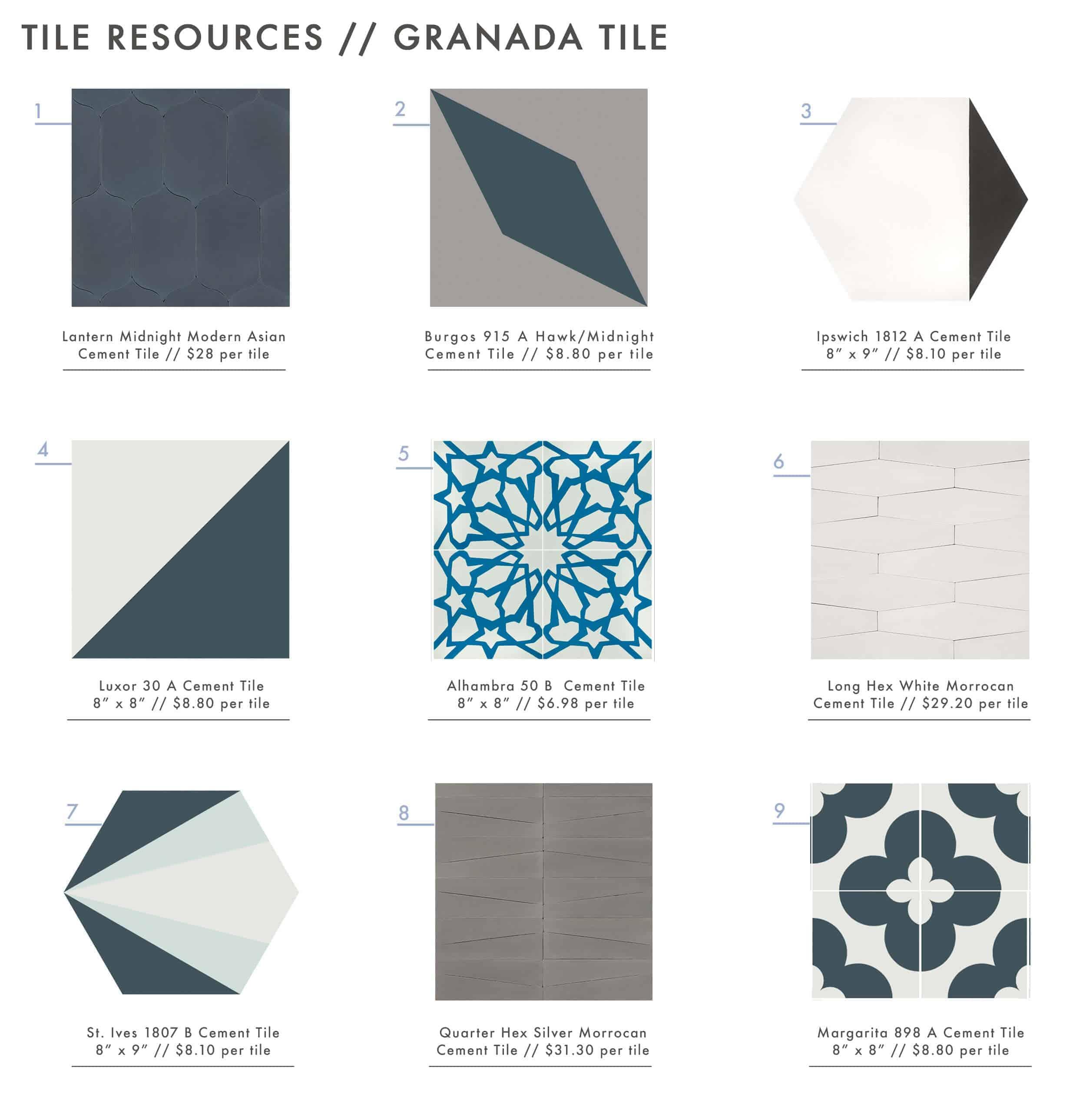 Granada Tile Roundup