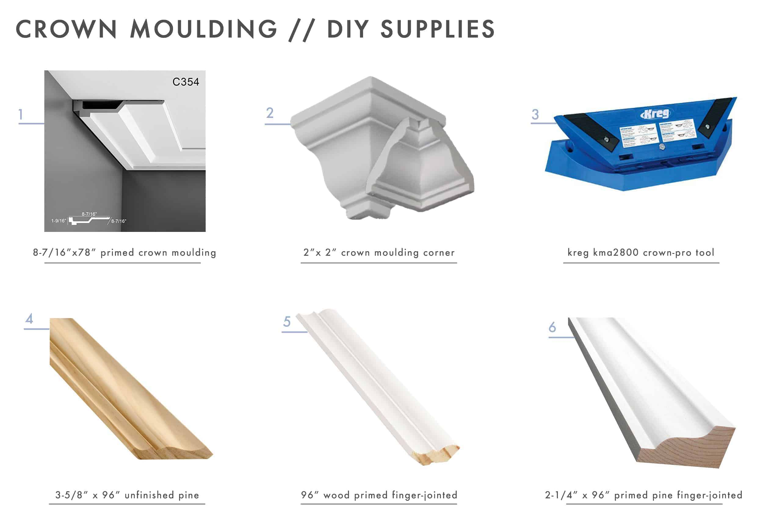How To Add Character And Charm To Boring Architecture And Houses Ceiling Crown Moulding Diy Supplies 01