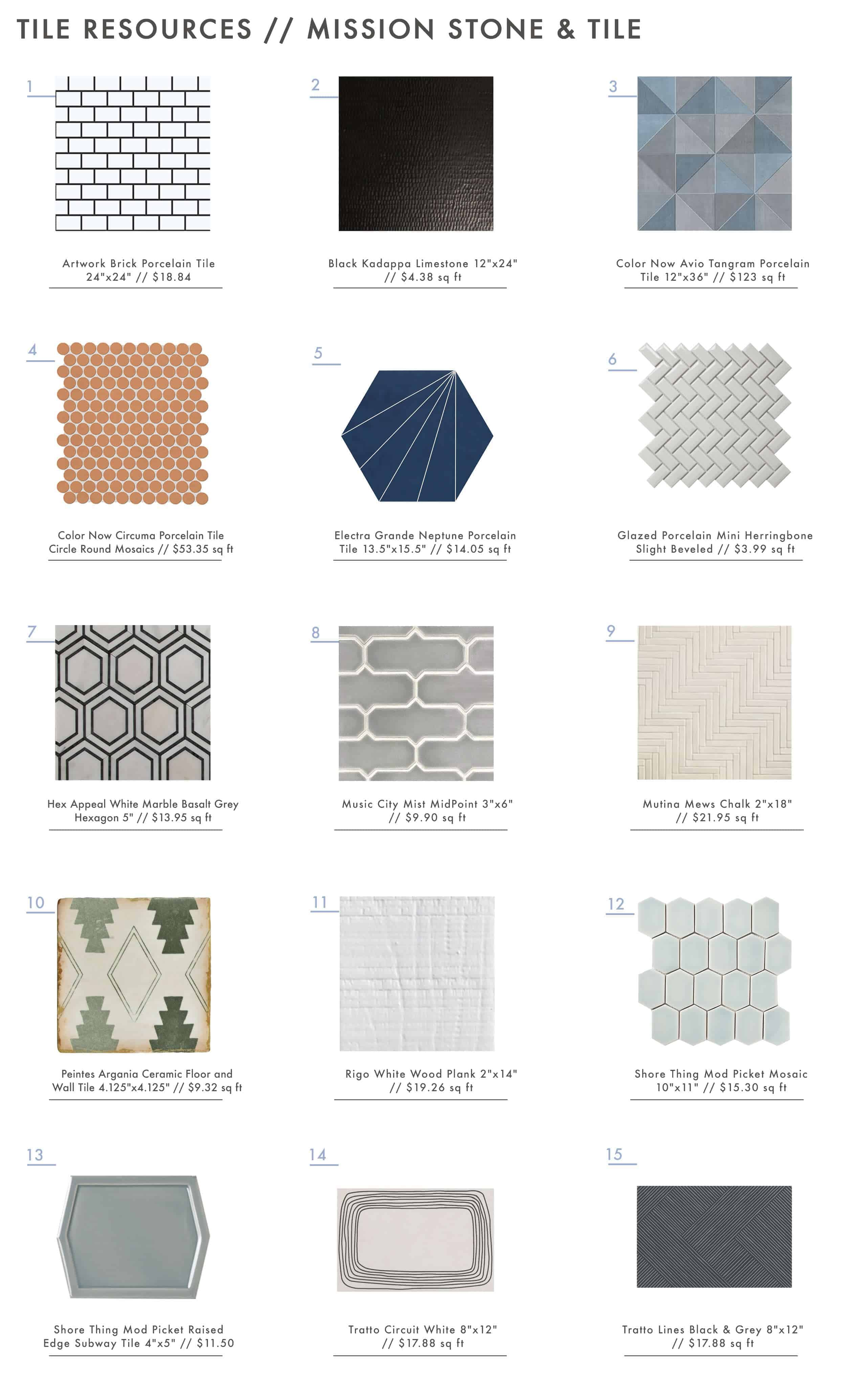 Mission Tile Stone Roundup