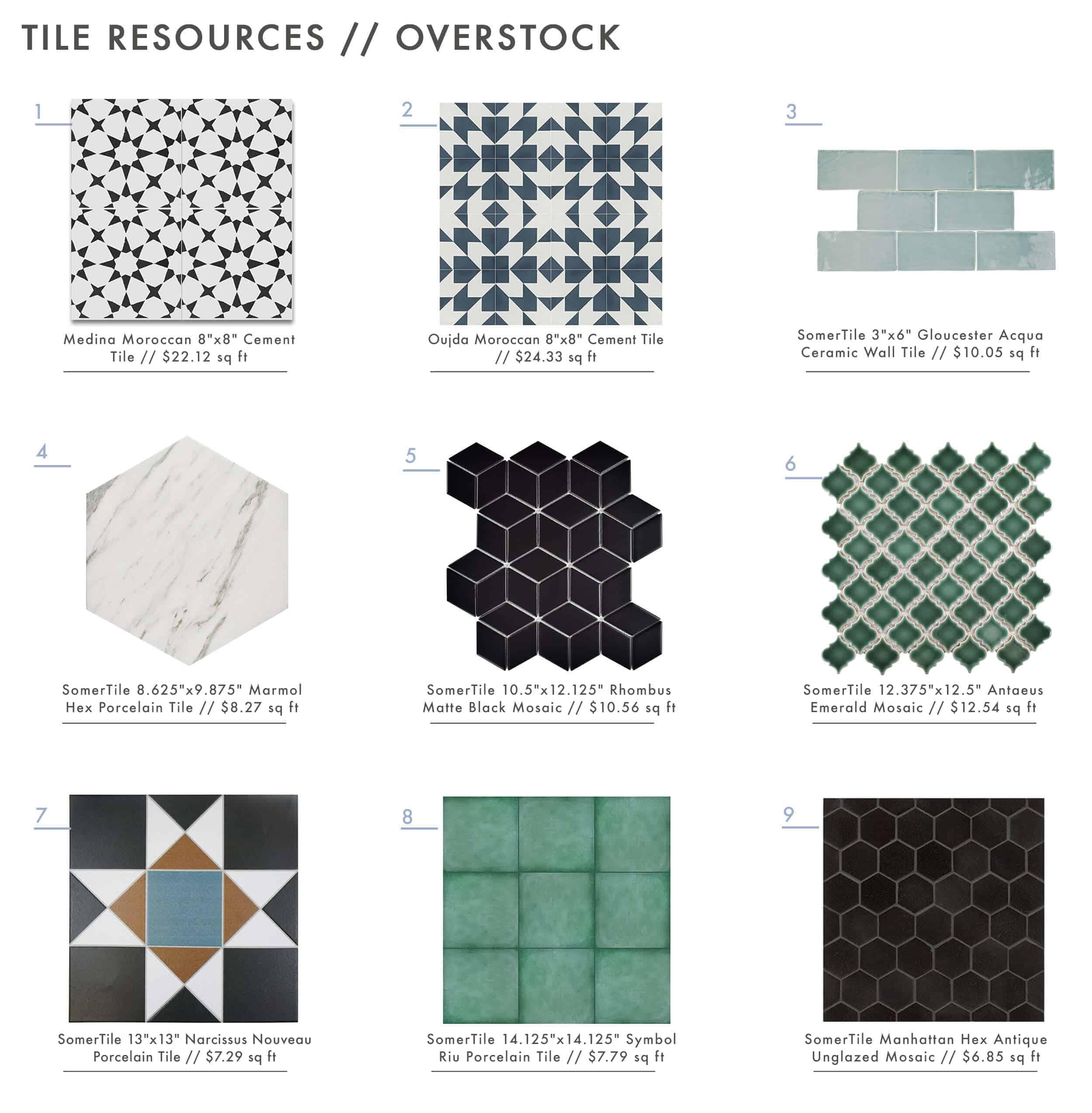Overstock Roundup