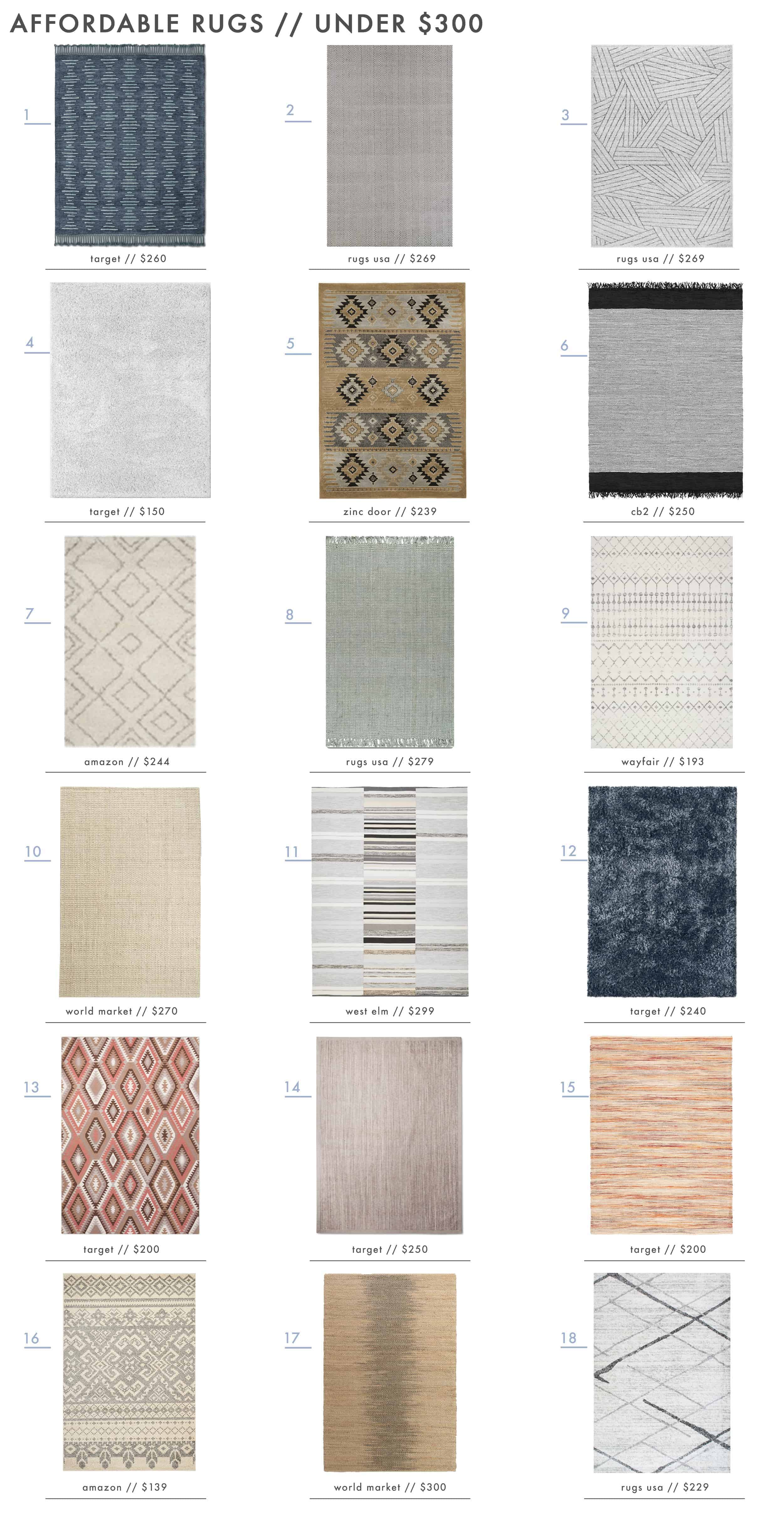 Emily Henderson Roundup Affordable Rugs Under 300 01