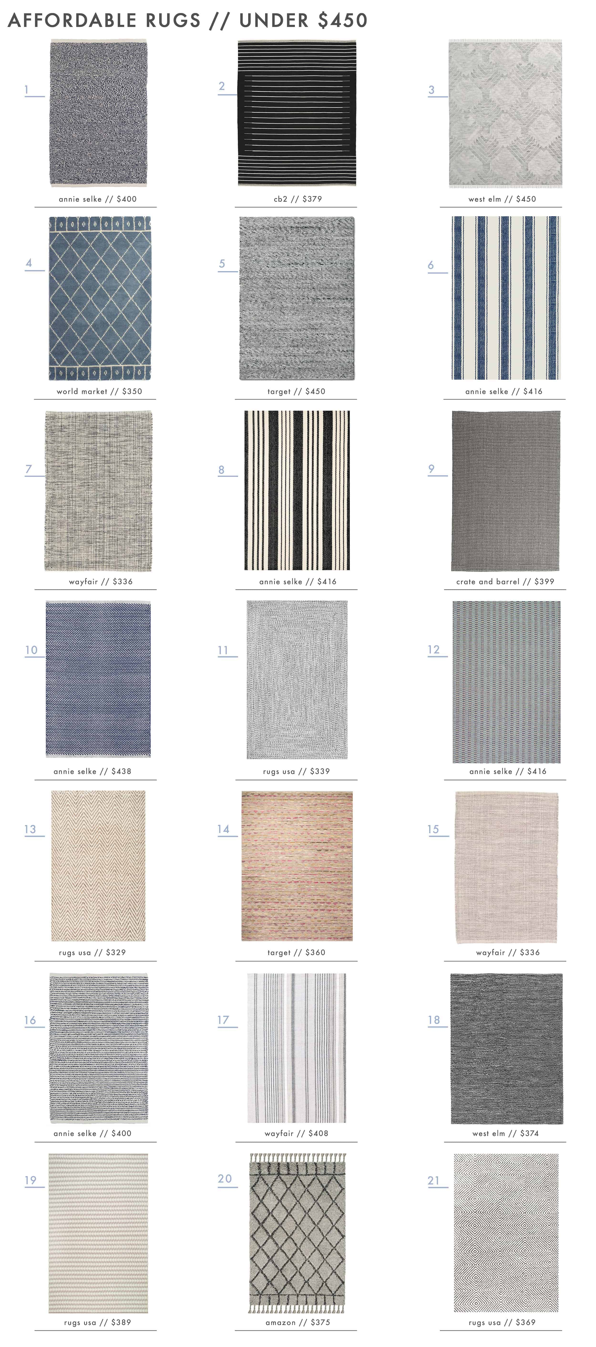 Emily Henderson Roundup Affordable Rugs Under 450