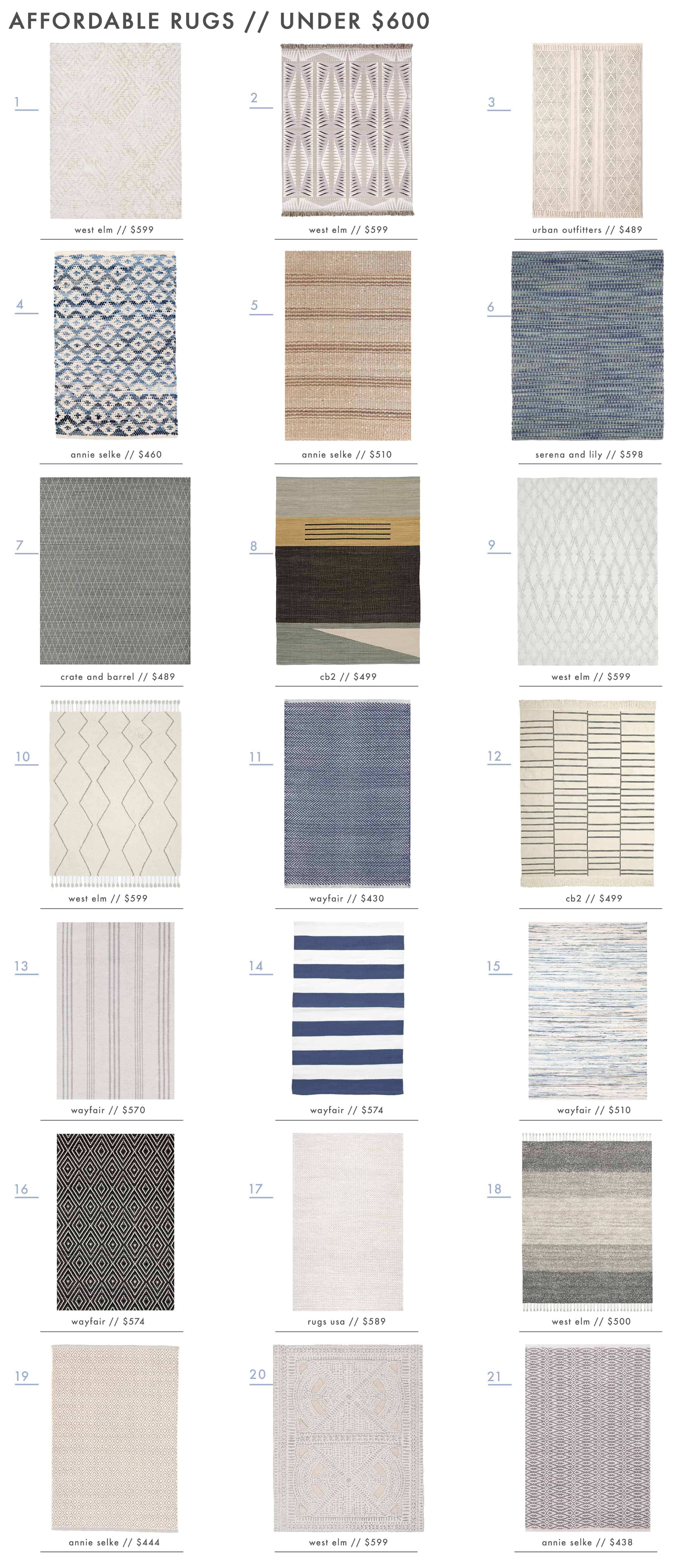 Emily Henderson Roundup Affordable Rugs Under 6001