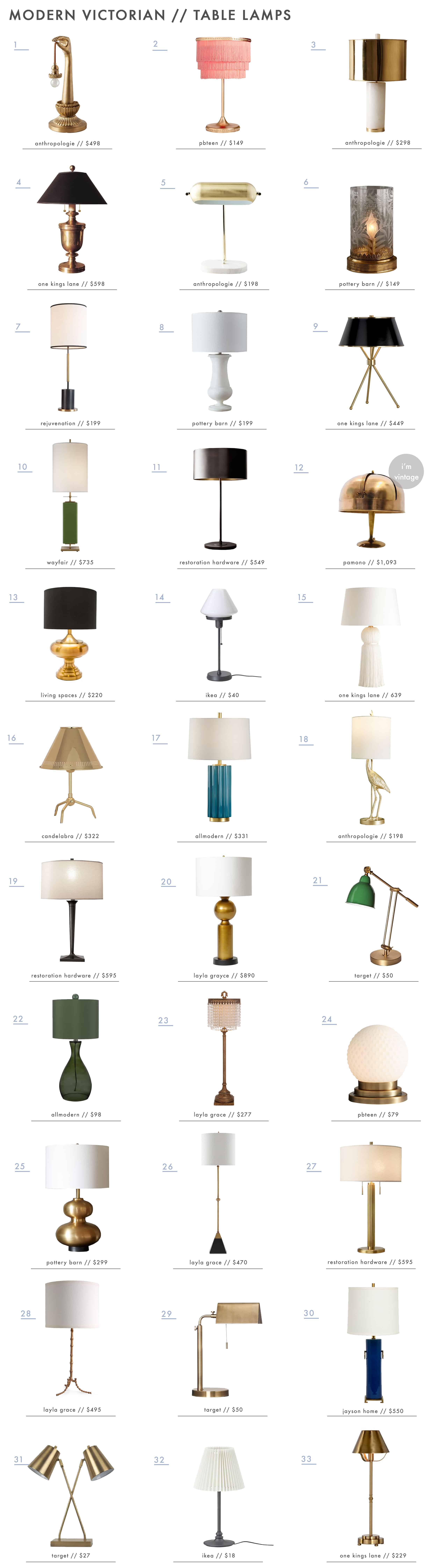 Emily Henderson Modern Victorian Trend Lighting Table Lamps Roundup