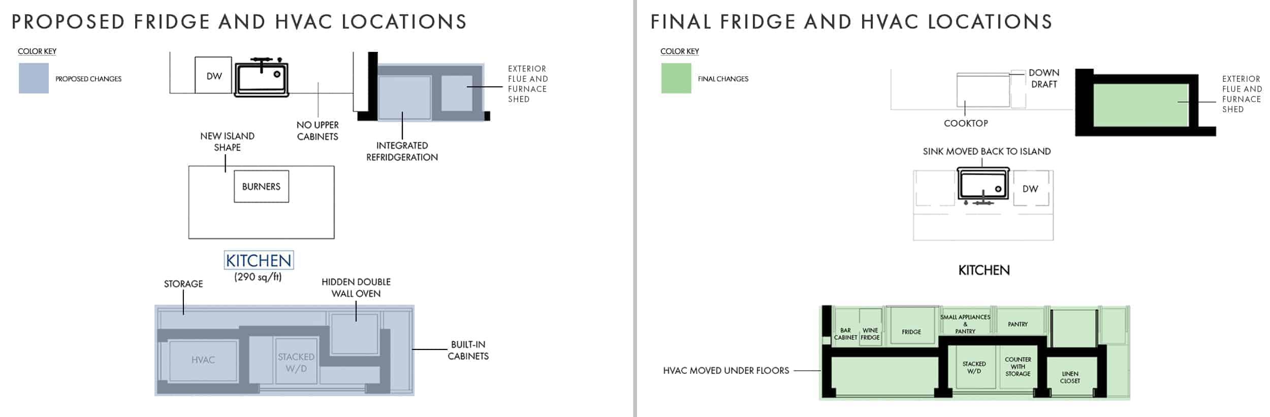 Emily Henderson Mountain House Fixer Upper Floor Plans Hvac Plan Side By Side2