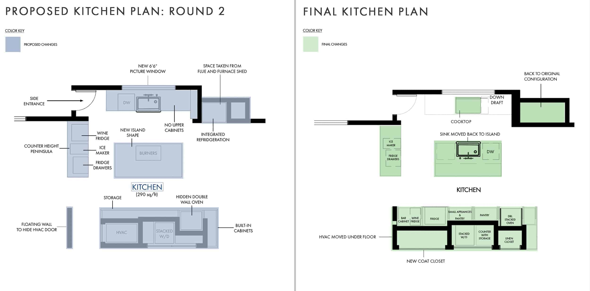 Emily Henderson Mountain House Fixer Upper Floor Plans Kitchen Side By Side2