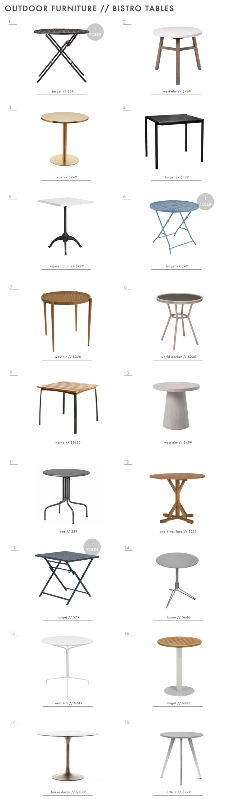 Emily Henderson Outdoor Furniture Dining Tables Bistro Roundup