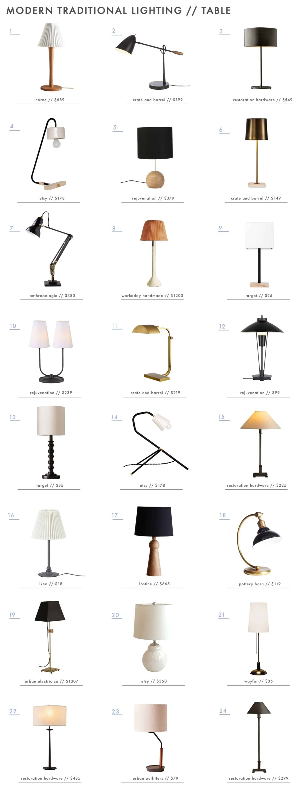 Emily Henderson Modern Traditional Lighting Table Lamps Roundup