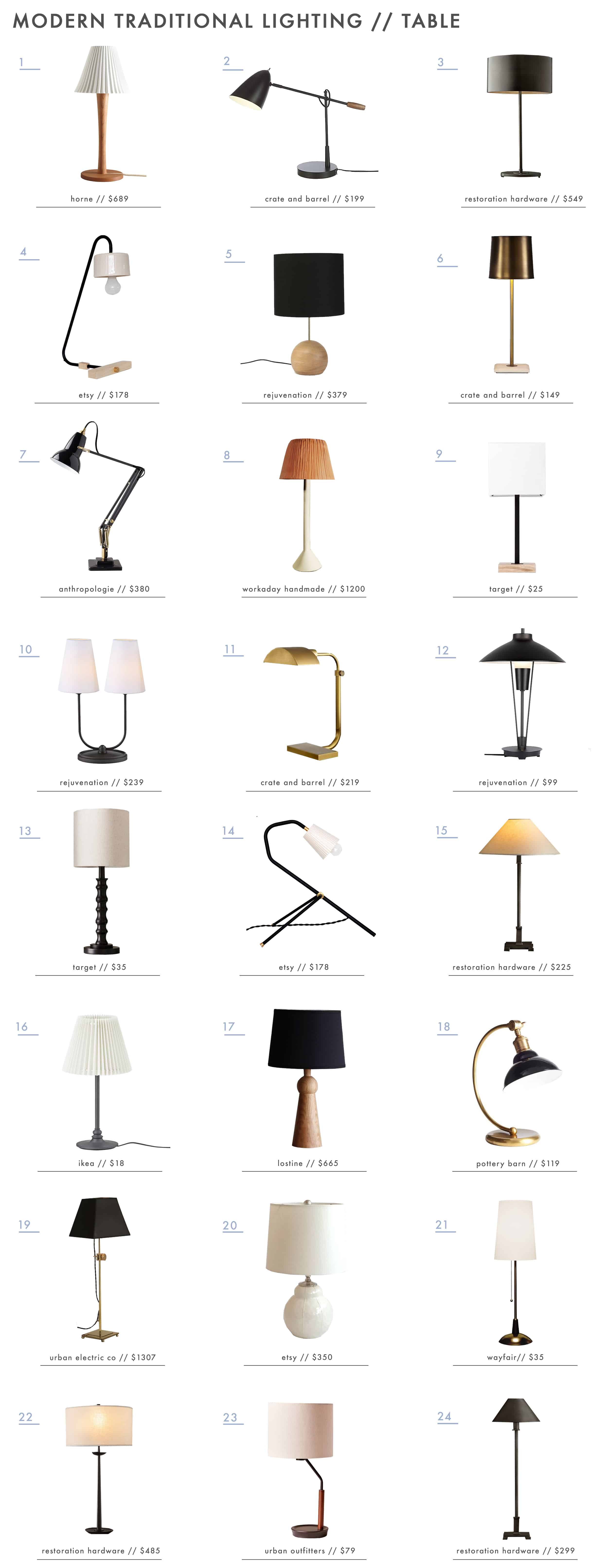 Modern Traditional Style Home Lighting Roundup Emily Henderson