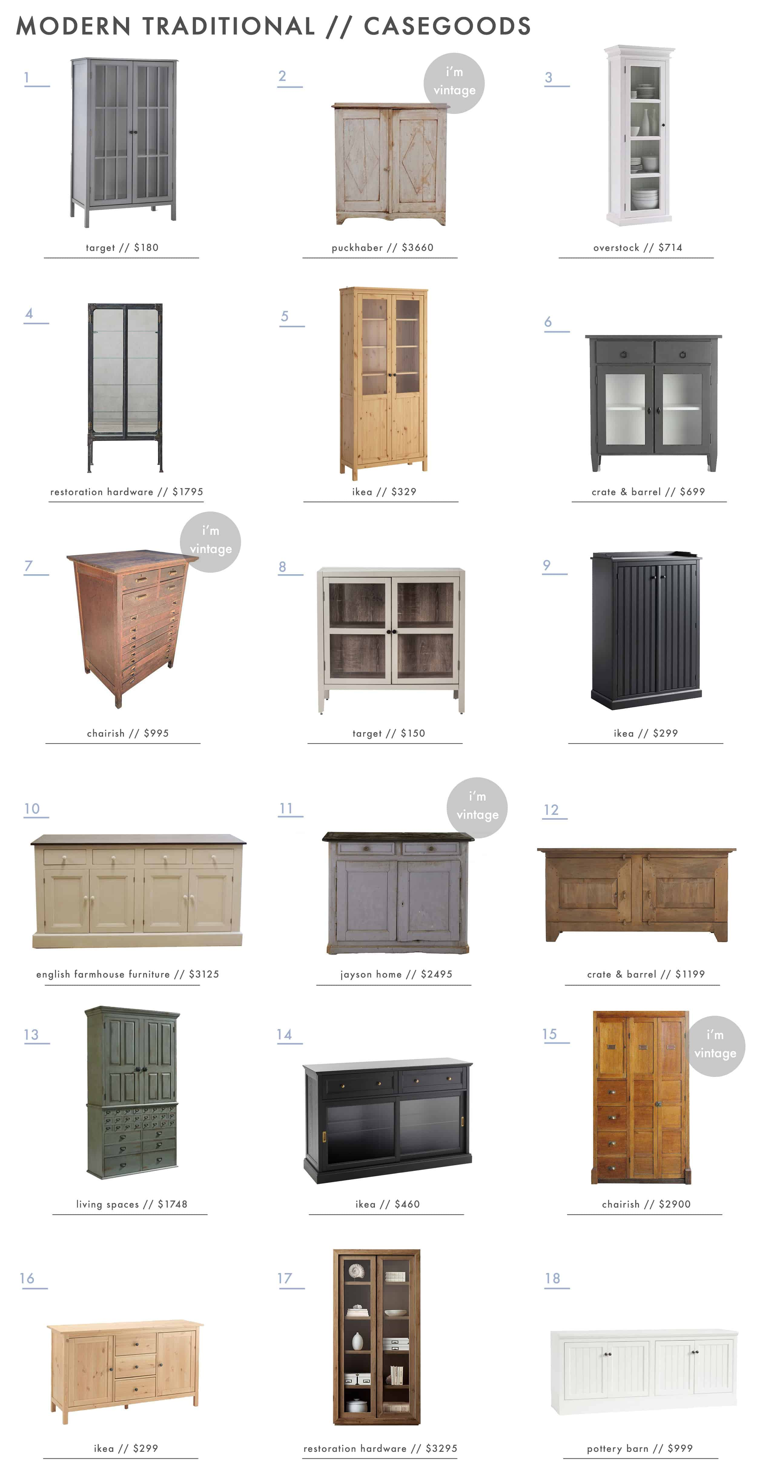 Emily Henderson Modern Simplified Traditional Furniture Casegooods Roundup 1
